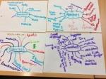 Workshop BE mindmap
